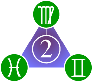The Ray 2 triangle